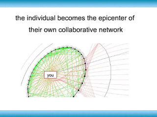 IndividualEpicentreNetwork